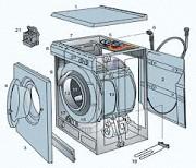 стиральные машины автомат на запчасти куплю Харьков