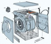 На запчасти куплю стиральные машины Харьков